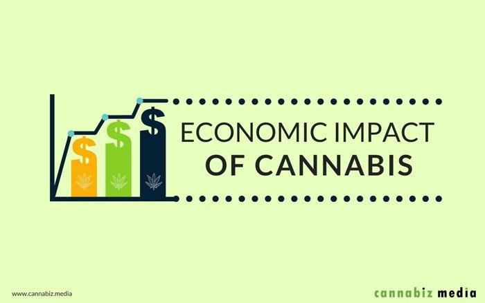 Economic Impact Marijuana Legalization