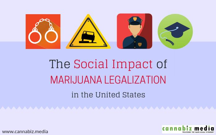 social impact of marijuana legalization graphic